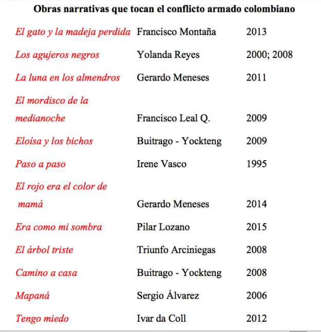 obras-narrativas-conflicto-armado-lij-colombia